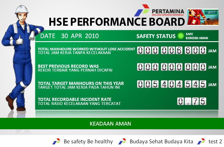 Safety Sign Proyek | Rambu & Safety Sign Surabaya